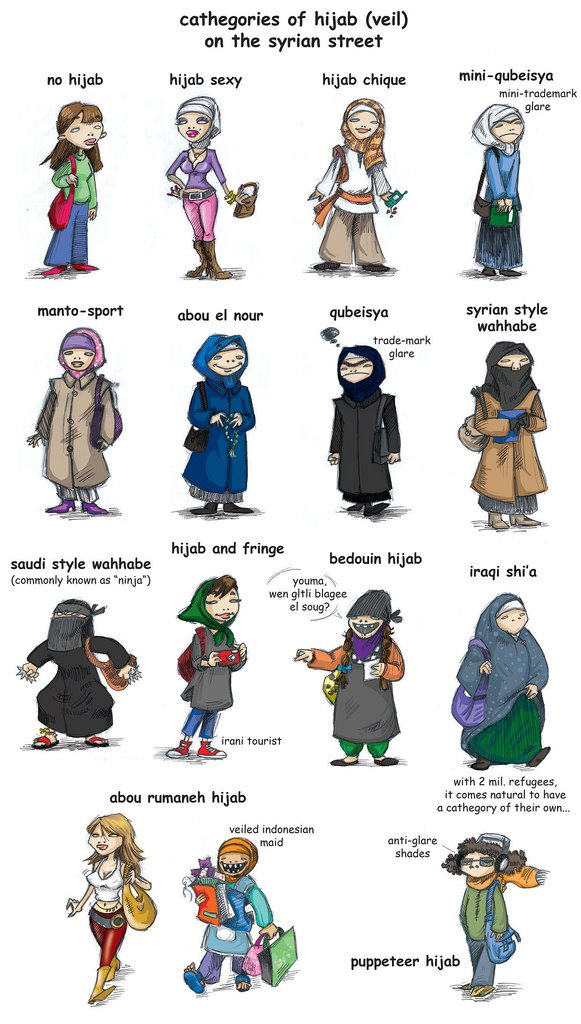 Different Types of Hijab Cartoon